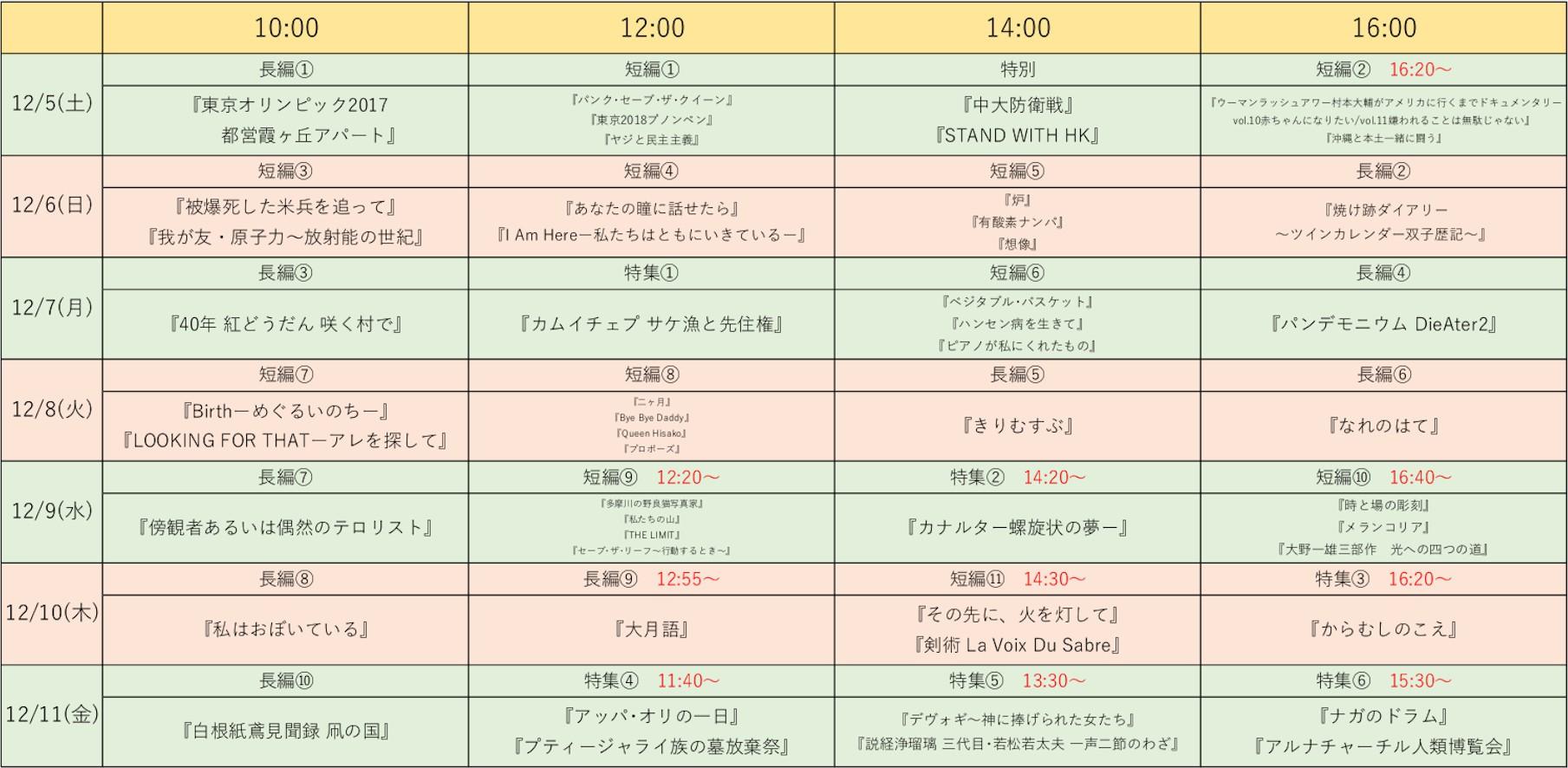 東京ドキュメンタリー2020タイムテーブル2
